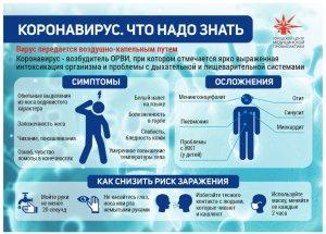ПАМЯТКА. Профилактика коронавирусной инфекции.